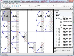 Steuerungssoftware PlantPAx MPC von Rockwell Automation | Foto: Rockwell Automation