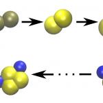 Das computergestützte rationale Design kleiner Moleküle besitzt großes Potential für das Verständnis und die Optimierung biomolekularer Prozesse.   Foto: MPI-P
