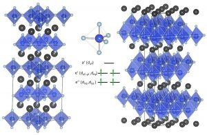 Chemischer Aufbau von YInMn-Blau   Foto: Oregon State University
