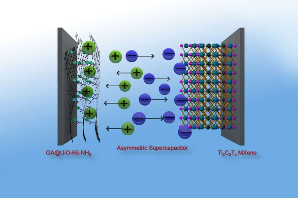 Graphen-Hybride aus metallorganischen Netzwerken (metal organic frameworks, MOF) und Graphensäure ergeben eine hervorragende positive Elektrode für Superkondensatoren.