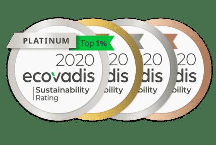 Platin Status für Nachhaltigkeit im EcoVadis CSR Rating für Lenzing | Grafik: EcoVadis