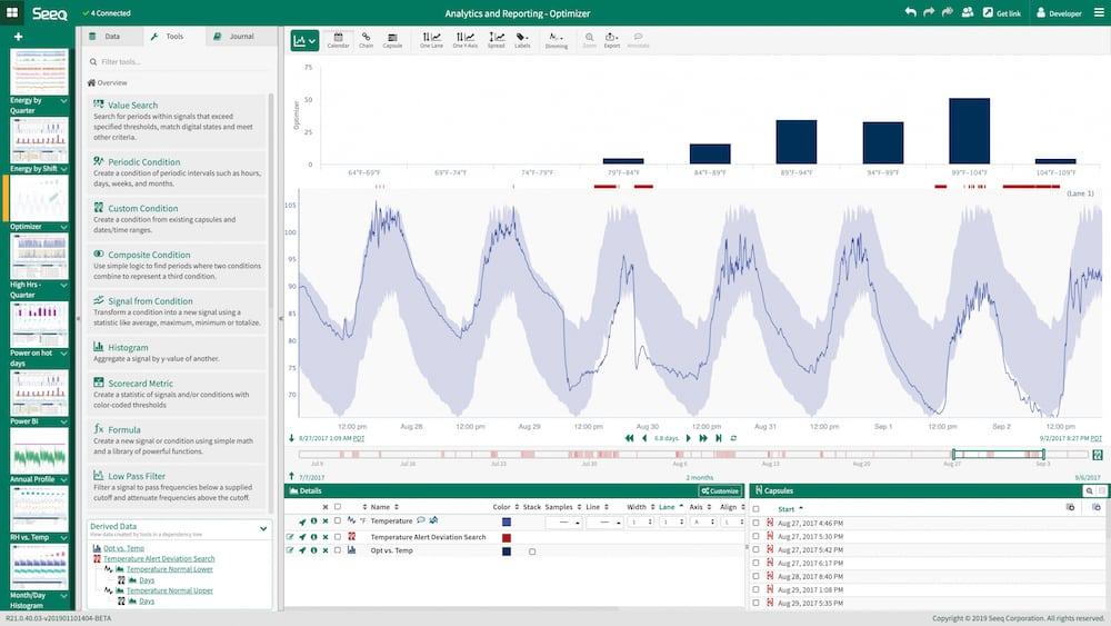 Analysesoftware Seeq - Screenshot   Foto: Seeq Corporation