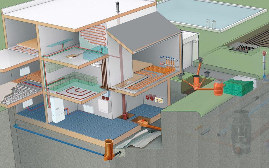 Pipelife bietet innovative und langlebige Produkte und Lösungen für Infrastruktur, Gebäudetechnik und Bewässerung   Grafik: Pipelife Austria